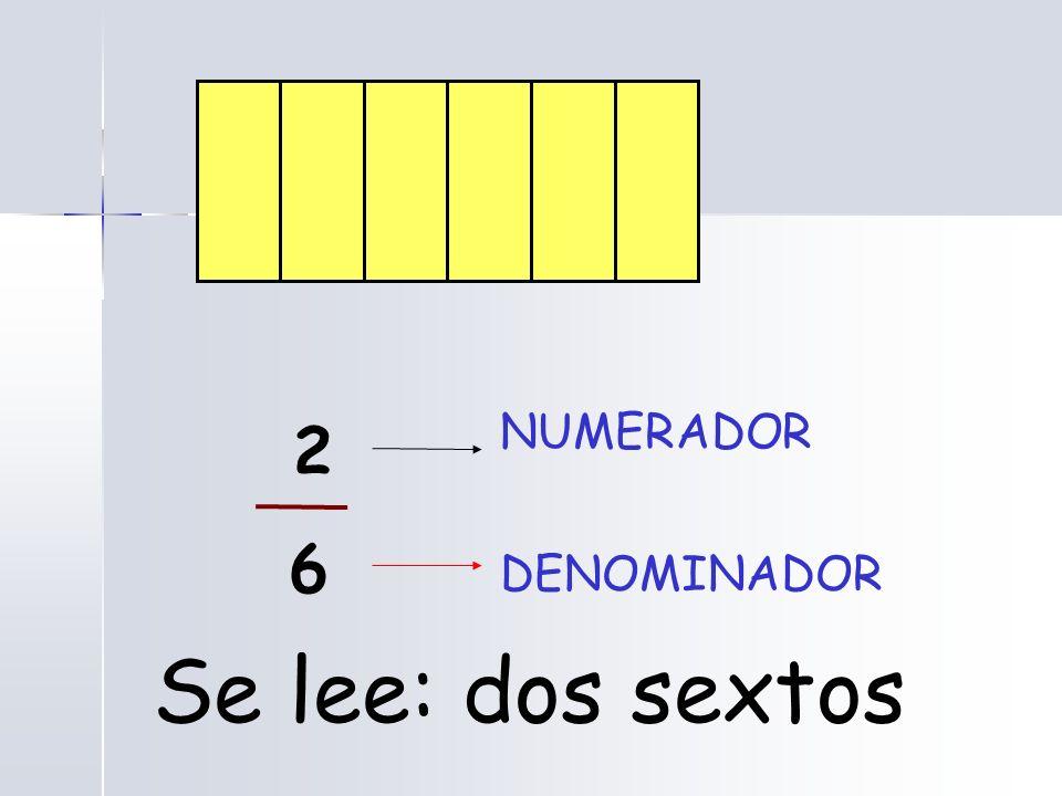 2 6 NUMERADOR DENOMINADOR Se lee: dos sextos