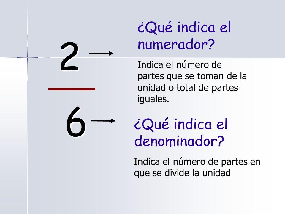 2 6 ¿Qué indica el numerador.