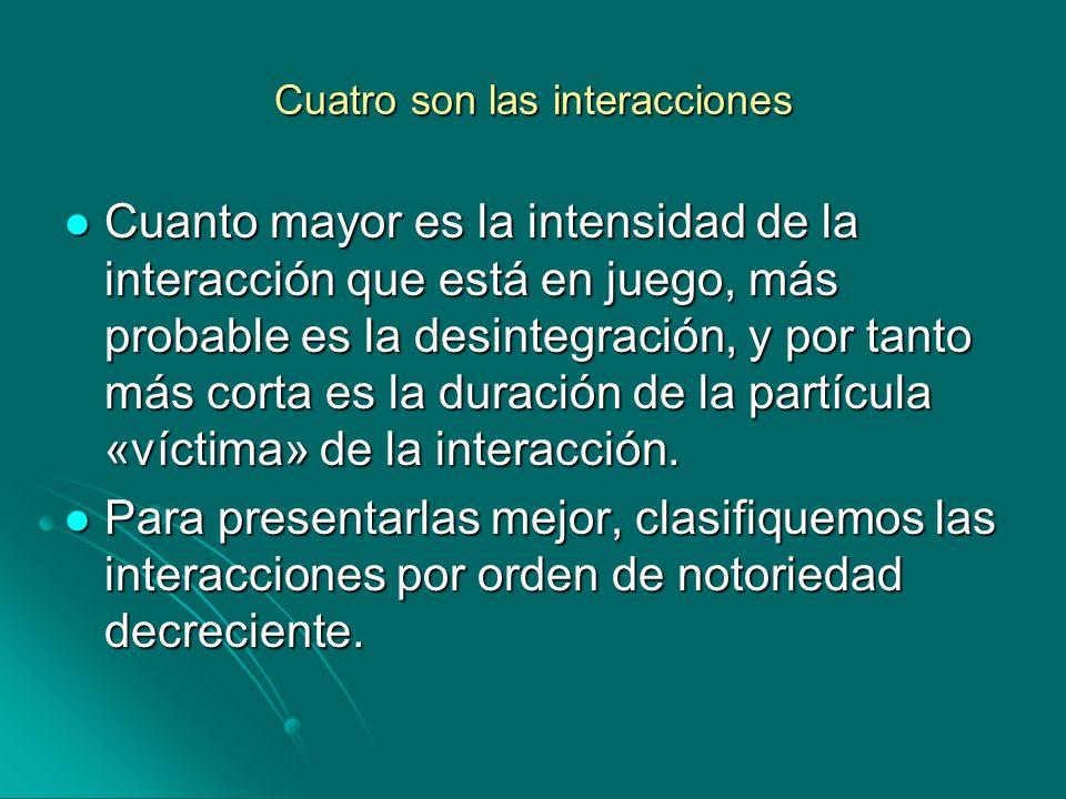 Cuatro son las interacciones Cuanto mayor es la intensidad de la interacción que está en juego, más probable es la desintegración, y por tanto más cor