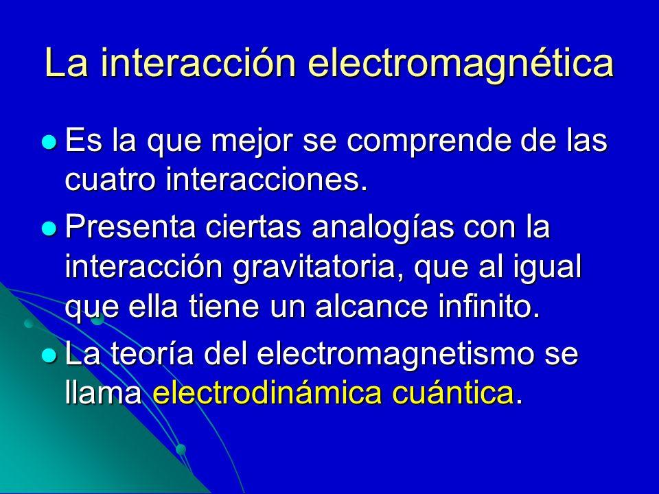 La interacción electromagnética Es la que mejor se comprende de las cuatro interacciones. Es la que mejor se comprende de las cuatro interacciones. Pr
