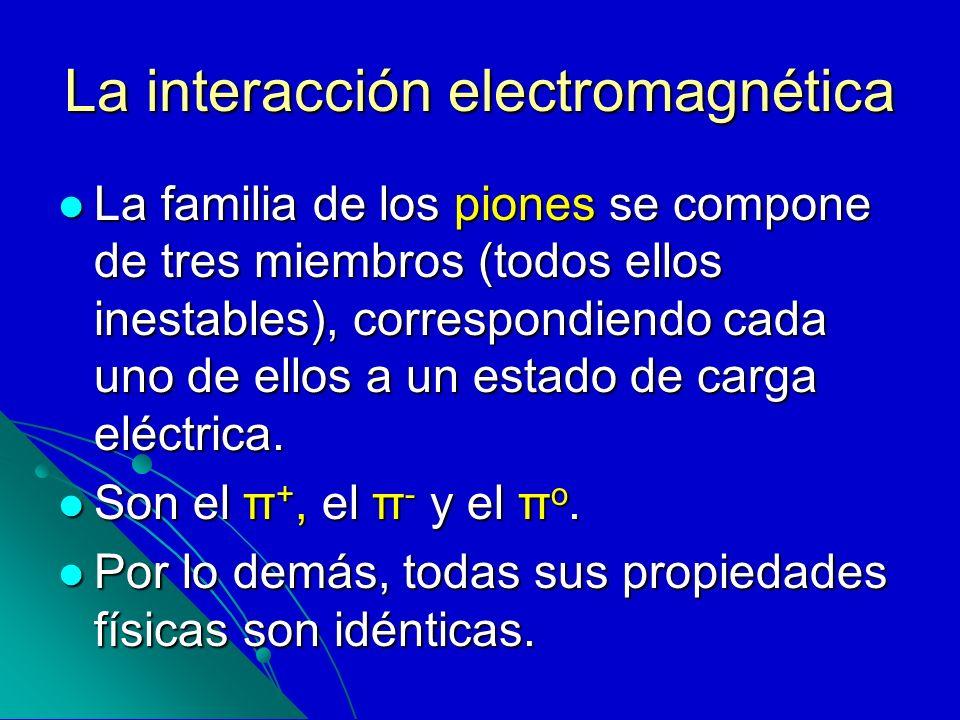 La interacción electromagnética La familia de los piones se compone de tres miembros (todos ellos inestables), correspondiendo cada uno de ellos a un