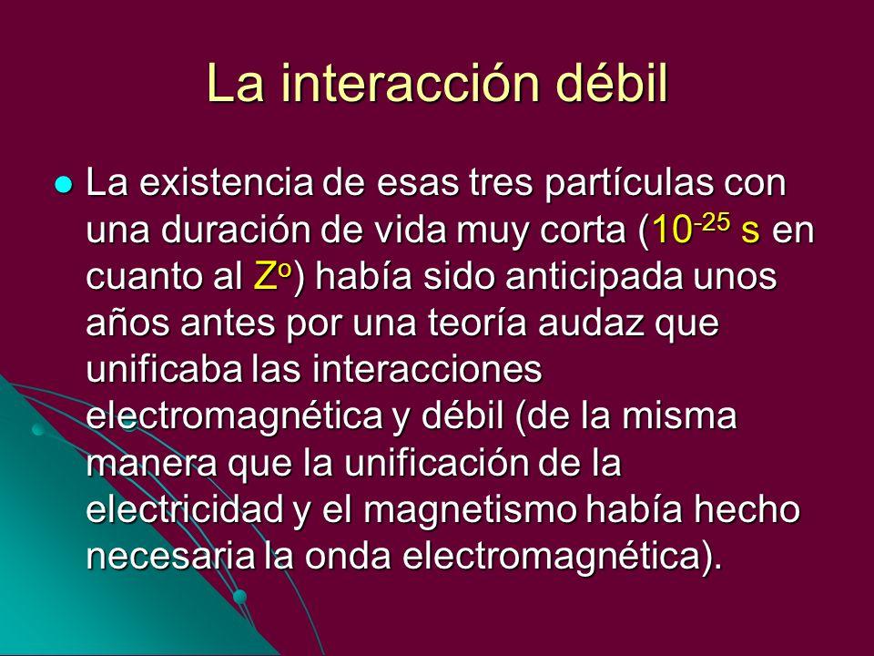 La interacción débil La existencia de esas tres partículas con una duración de vida muy corta (10 -25 s en cuanto al Z o ) había sido anticipada unos
