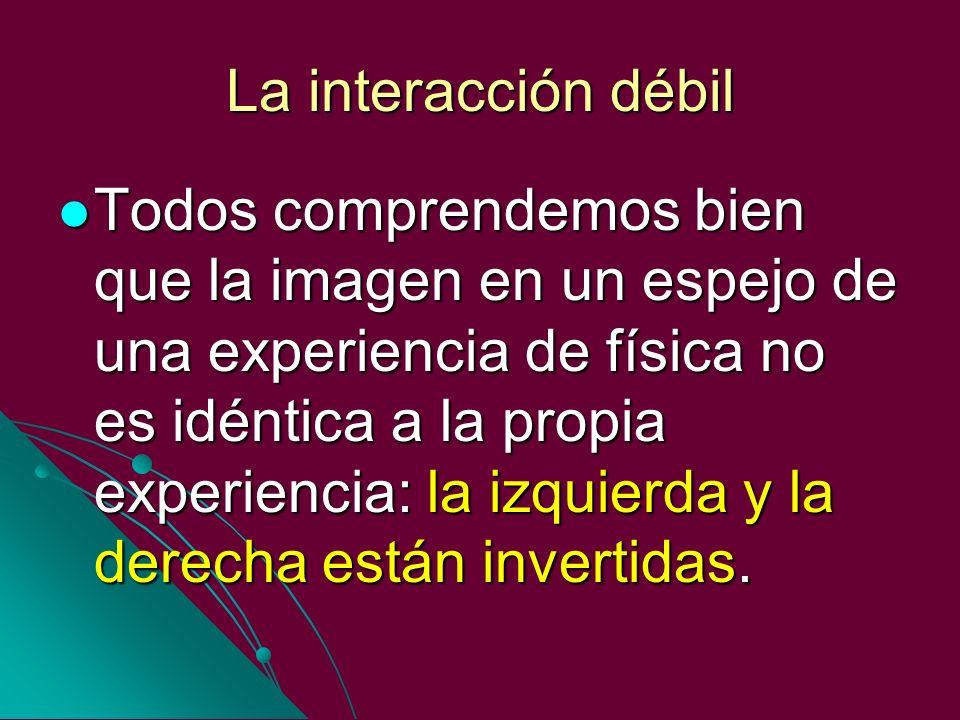 La interacción débil Todos comprendemos bien que la imagen en un espejo de una experiencia de física no es idéntica a la propia experiencia: la izquie
