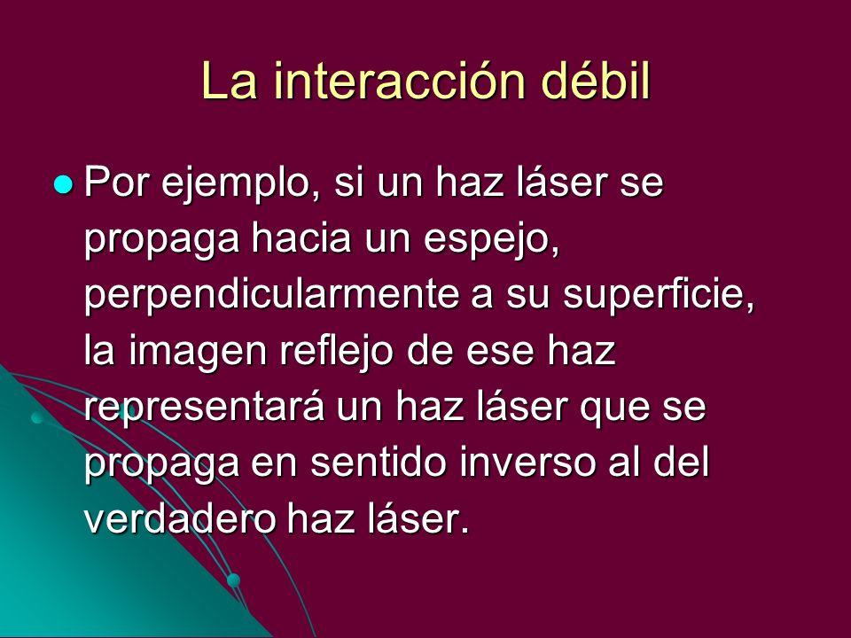 La interacción débil Por ejemplo, si un haz láser se propaga hacia un espejo, perpendicularmente a su superficie, la imagen reflejo de ese haz represe
