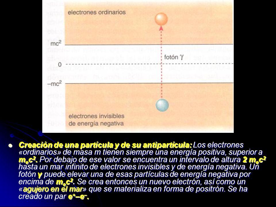 Creación de una partícula y de su antipartícula: Los electrones «ordinarios» de masa m tienen siempre una energía positiva, superior a m e c 2. Por de