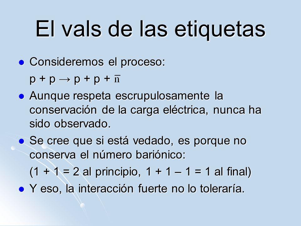 El vals de las etiquetas Consideremos el proceso: Consideremos el proceso: p + p p + p + Aunque respeta escrupulosamente la conservación de la carga e