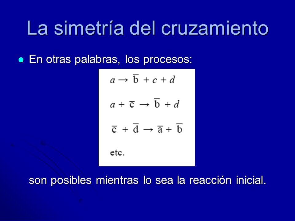 La simetría del cruzamiento En otras palabras, los procesos: En otras palabras, los procesos: son posibles mientras lo sea la reacción inicial.