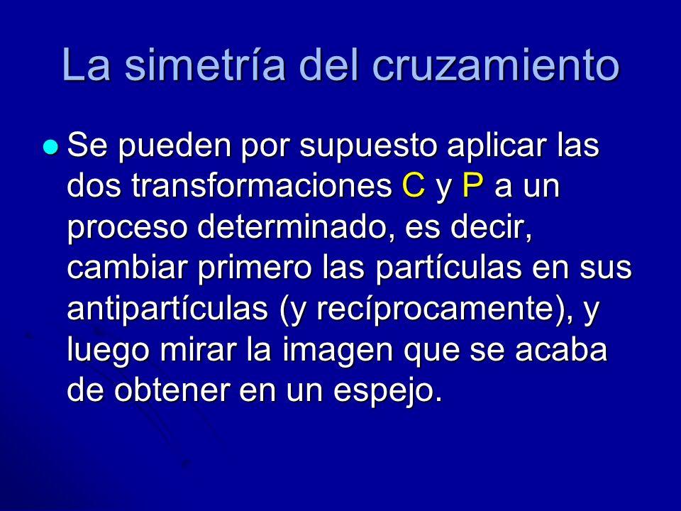 La simetría del cruzamiento Se pueden por supuesto aplicar las dos transformaciones C y P a un proceso determinado, es decir, cambiar primero las part