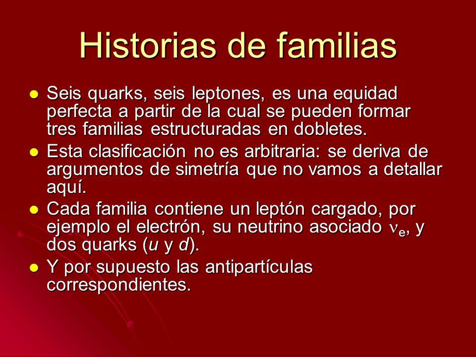 Historias de familias Seis quarks, seis leptones, es una equidad perfecta a partir de la cual se pueden formar tres familias estructuradas en dobletes