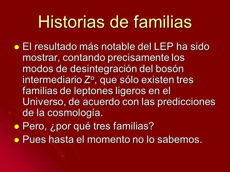 Historias de familias El resultado más notable del LEP ha sido mostrar, contando precisamente los modos de desintegración del bosón intermediario Z o,