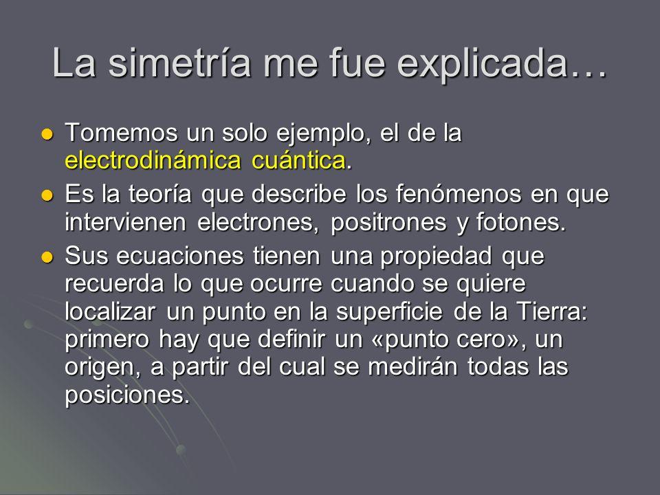 La simetría me fue explicada… Tomemos un solo ejemplo, el de la electrodinámica cuántica. Tomemos un solo ejemplo, el de la electrodinámica cuántica.