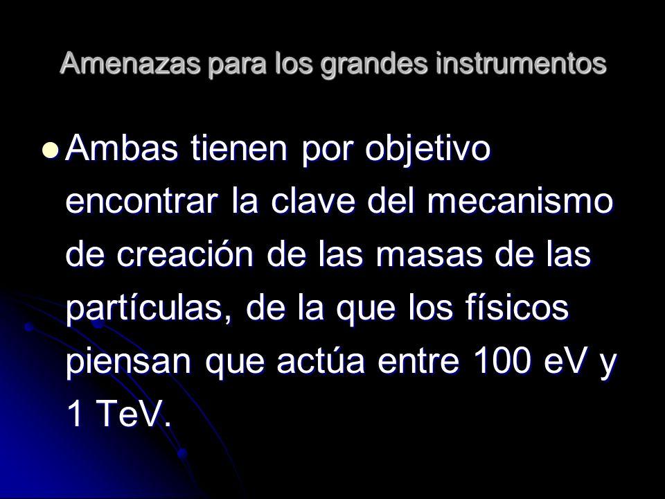 Amenazas para los grandes instrumentos Ambas tienen por objetivo encontrar la clave del mecanismo de creación de las masas de las partículas, de la qu