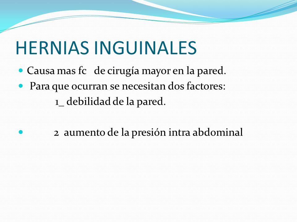HERNIAS INGUINALES Causa mas fc de cirugía mayor en la pared.