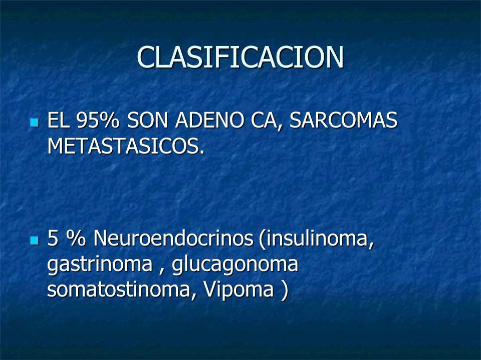 CLASIFICACION EL 95% SON ADENO CA, SARCOMAS METASTASICOS. EL 95% SON ADENO CA, SARCOMAS METASTASICOS. 5 % Neuroendocrinos (insulinoma, gastrinoma, glu