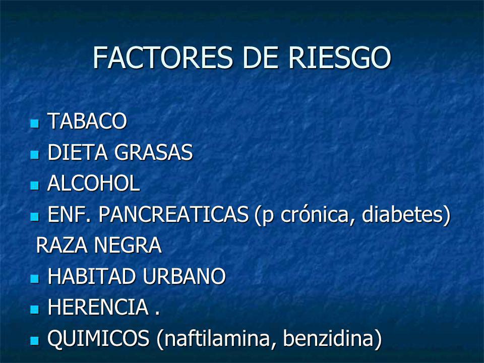 FACTORES DE RIESGO TABACO TABACO DIETA GRASAS DIETA GRASAS ALCOHOL ALCOHOL ENF. PANCREATICAS (p crónica, diabetes) ENF. PANCREATICAS (p crónica, diabe
