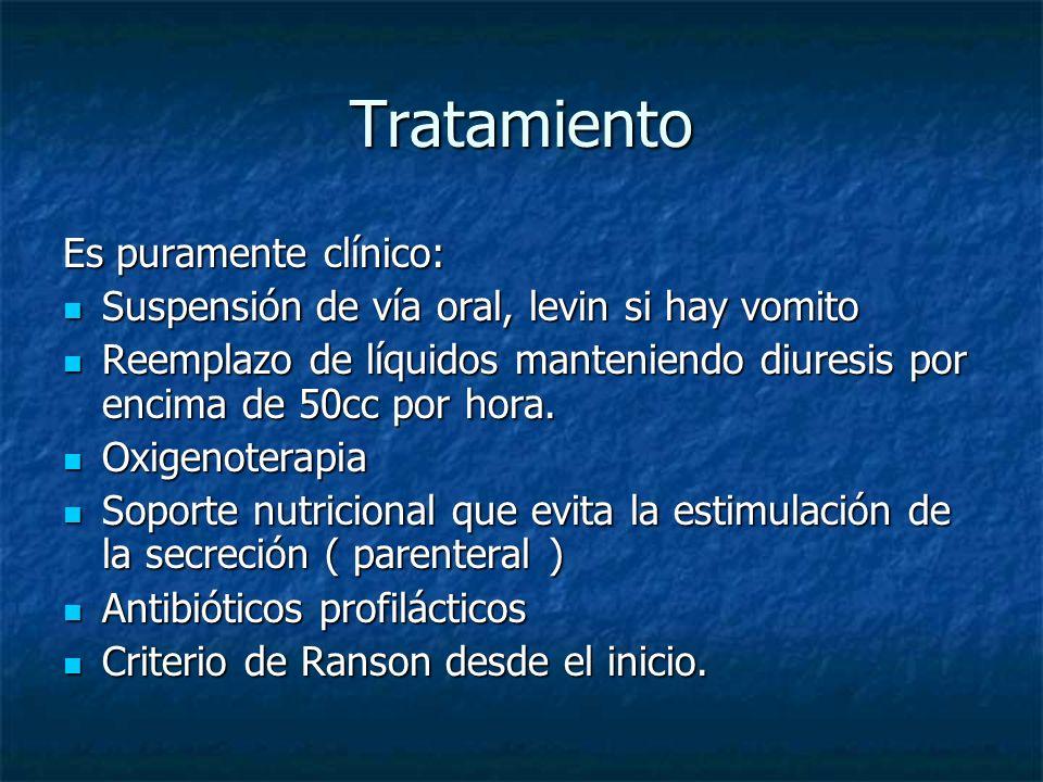 Tratamiento Es puramente clínico: Suspensión de vía oral, levin si hay vomito Suspensión de vía oral, levin si hay vomito Reemplazo de líquidos manten