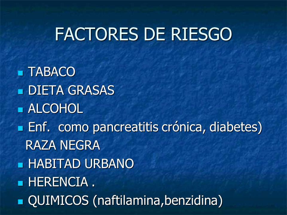FACTORES DE RIESGO TABACO TABACO DIETA GRASAS DIETA GRASAS ALCOHOL ALCOHOL Enf. como pancreatitis crónica, diabetes) Enf. como pancreatitis crónica, d