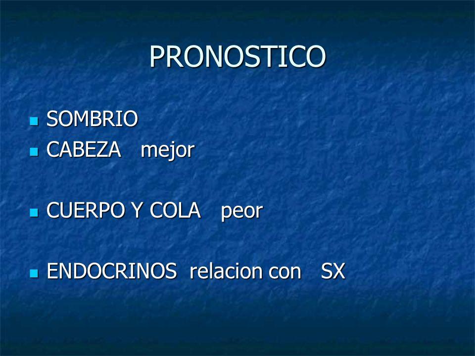 PRONOSTICO SOMBRIO SOMBRIO CABEZA mejor CABEZA mejor CUERPO Y COLA peor CUERPO Y COLA peor ENDOCRINOS relacion con SX ENDOCRINOS relacion con SX