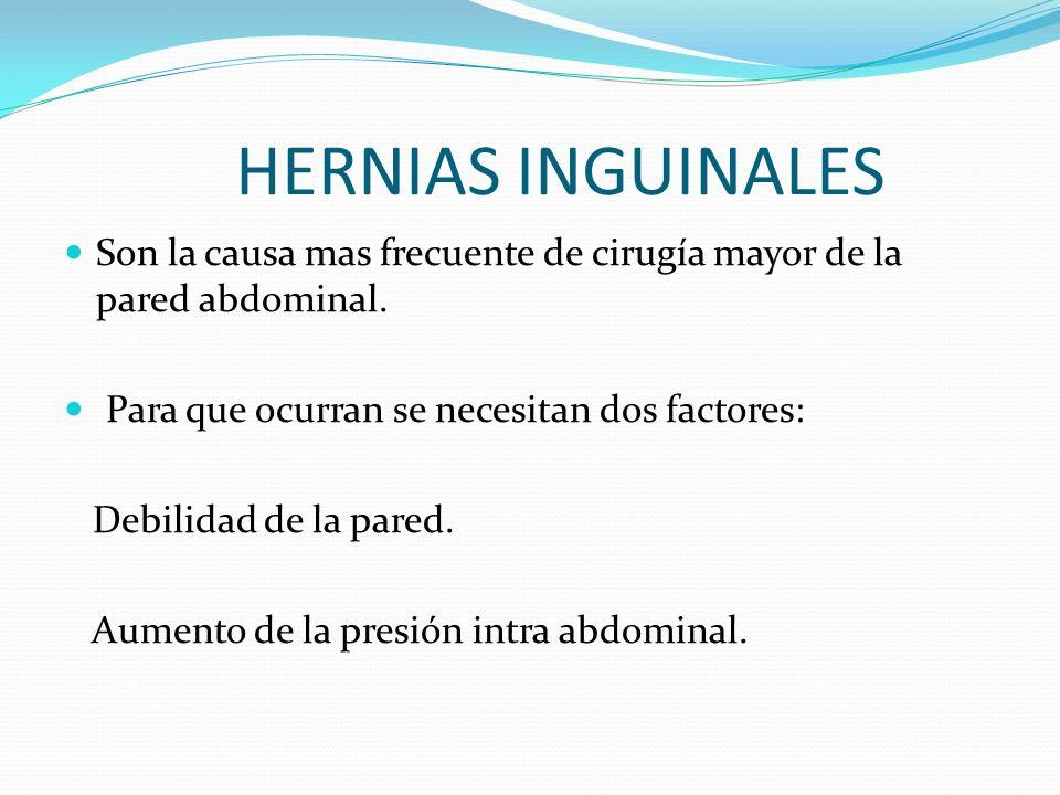 HERNIAS INGUINALES Son la causa mas frecuente de cirugía mayor de la pared abdominal. Para que ocurran se necesitan dos factores: Debilidad de la pare