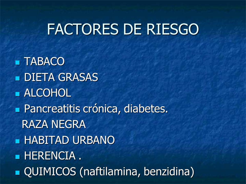 FACTORES DE RIESGO TABACO TABACO DIETA GRASAS DIETA GRASAS ALCOHOL ALCOHOL Pancreatitis crónica, diabetes. Pancreatitis crónica, diabetes. RAZA NEGRA
