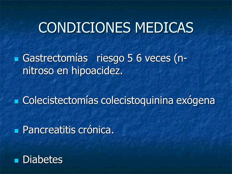 CONDICIONES MEDICAS Gastrectomías riesgo 5 6 veces (n- nitroso en hipoacidez. Gastrectomías riesgo 5 6 veces (n- nitroso en hipoacidez. Colecistectomí