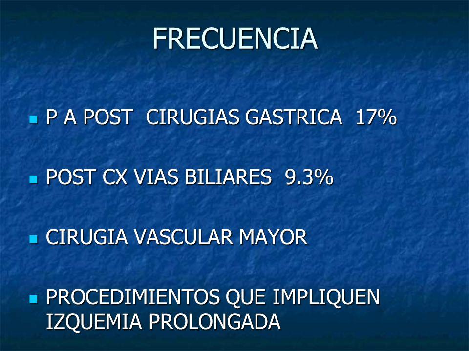 FRECUENCIA P A POST CIRUGIAS GASTRICA 17% P A POST CIRUGIAS GASTRICA 17% POST CX VIAS BILIARES 9.3% POST CX VIAS BILIARES 9.3% CIRUGIA VASCULAR MAYOR