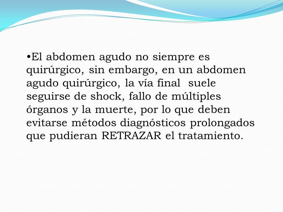 Padecimientos abdominales que requieren cirugía Apendicitis aguda.