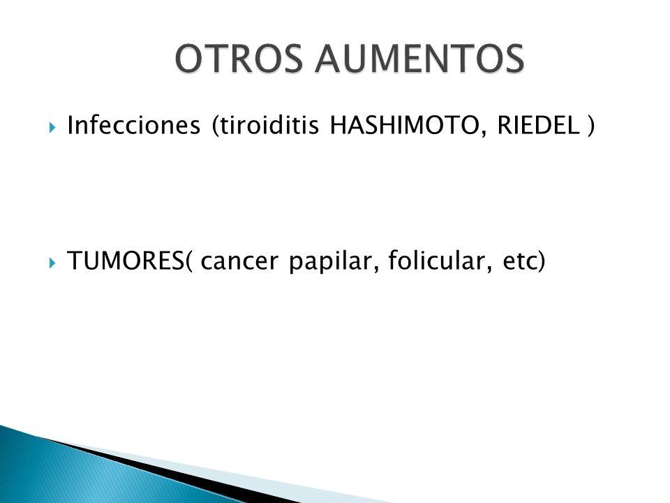 Infecciones (tiroiditis HASHIMOTO, RIEDEL ) TUMORES( cancer papilar, folicular, etc)