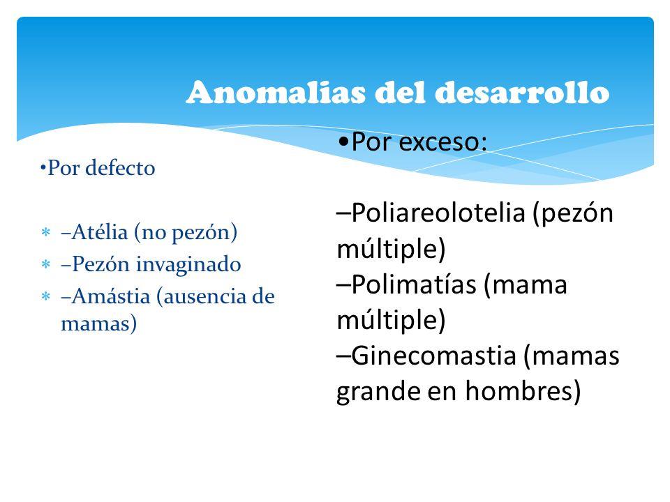 Por defecto –Atélia (no pezón) –Pezón invaginado –Amástia (ausencia de mamas) Anomalias del desarrollo Por exceso: –Poliareolotelia (pezón múltiple) –