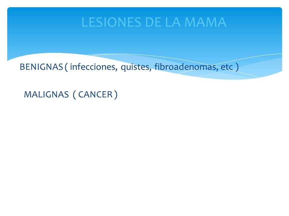 BENIGNAS ( infecciones, quistes, fibroadenomas, etc ) MALIGNAS ( CANCER ) LESIONES DE LA MAMA
