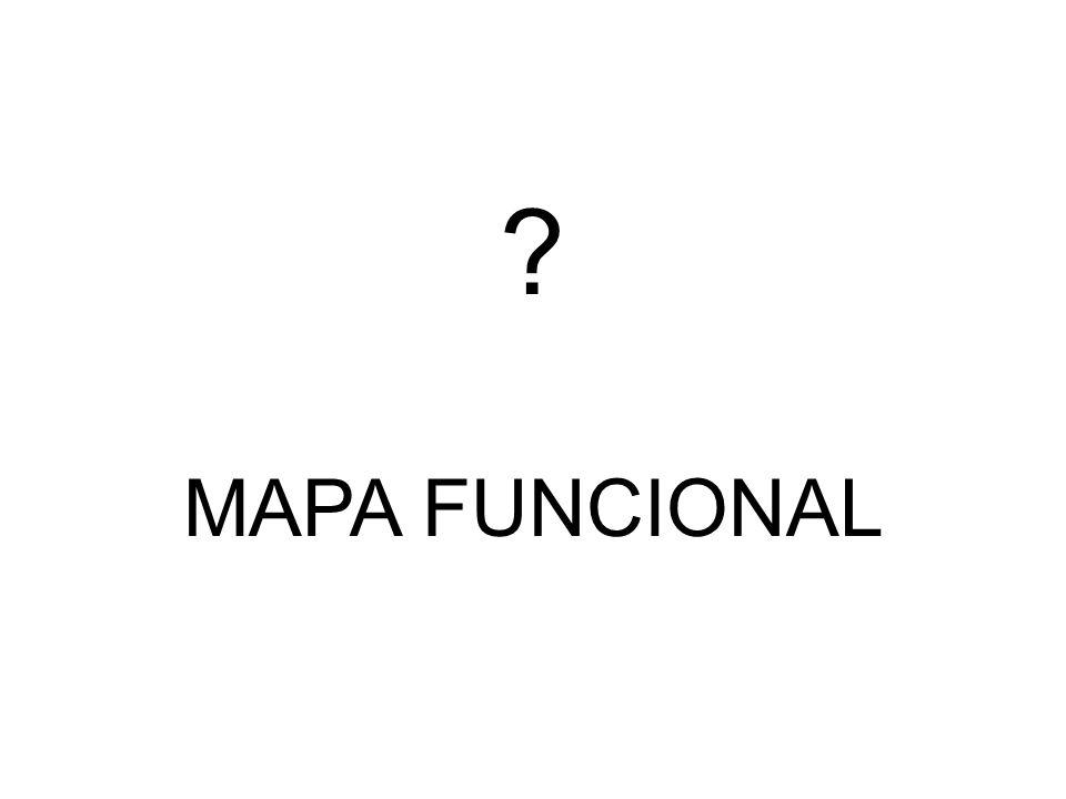? MAPA FUNCIONAL