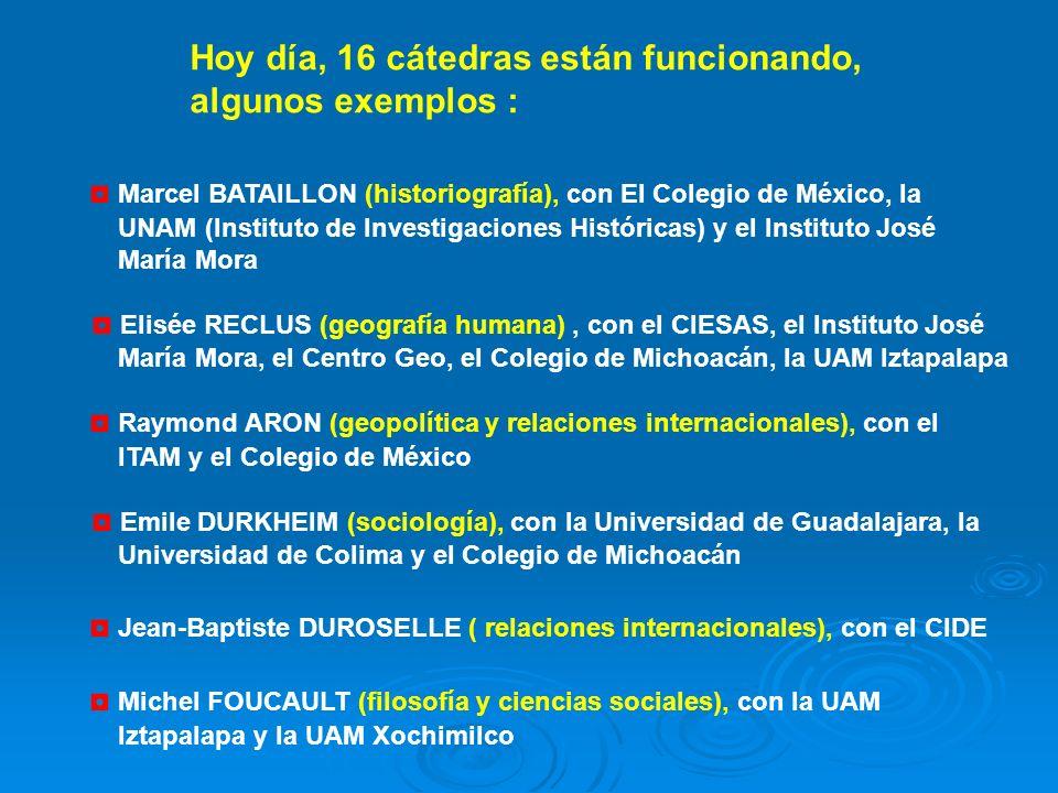 Marcel BATAILLON (historiografía), con El Colegio de México, la UNAM (Instituto de Investigaciones Históricas) y el Instituto José María Mora Elisée R
