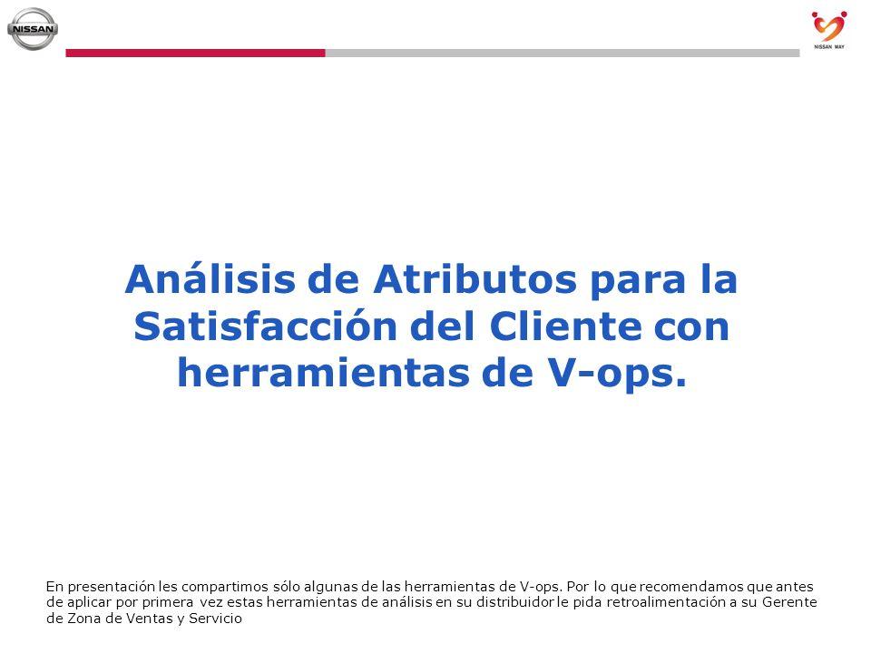 Análisis de Atributos para la Satisfacción del Cliente con herramientas de V-ops. En presentación les compartimos sólo algunas de las herramientas de