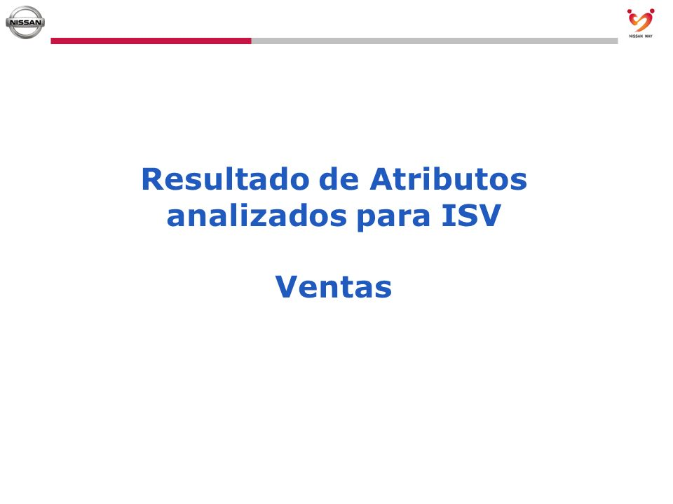 Resultado de Atributos analizados para ISV Ventas