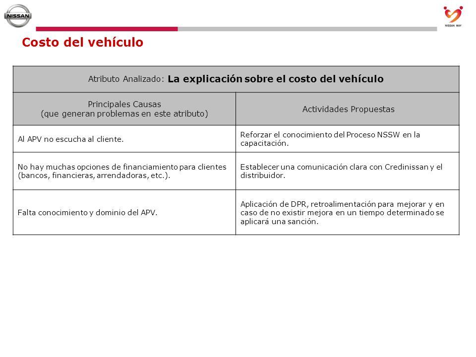 Costo del vehículo Atributo Analizado: La explicación sobre el costo del vehículo Principales Causas (que generan problemas en este atributo) Activida