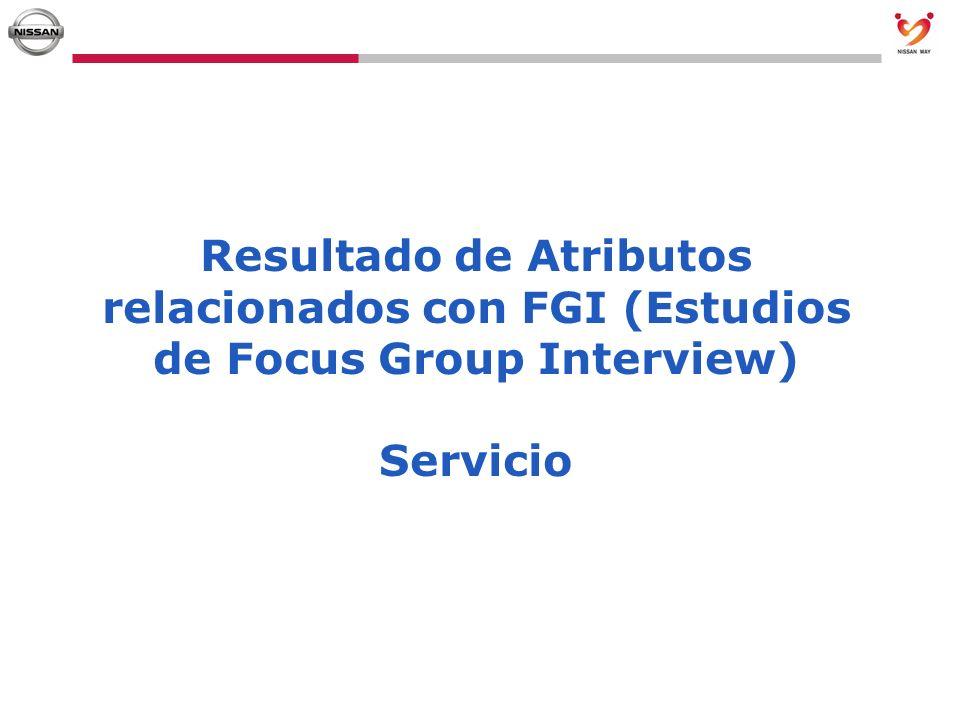 Resultado de Atributos relacionados con FGI (Estudios de Focus Group Interview) Servicio