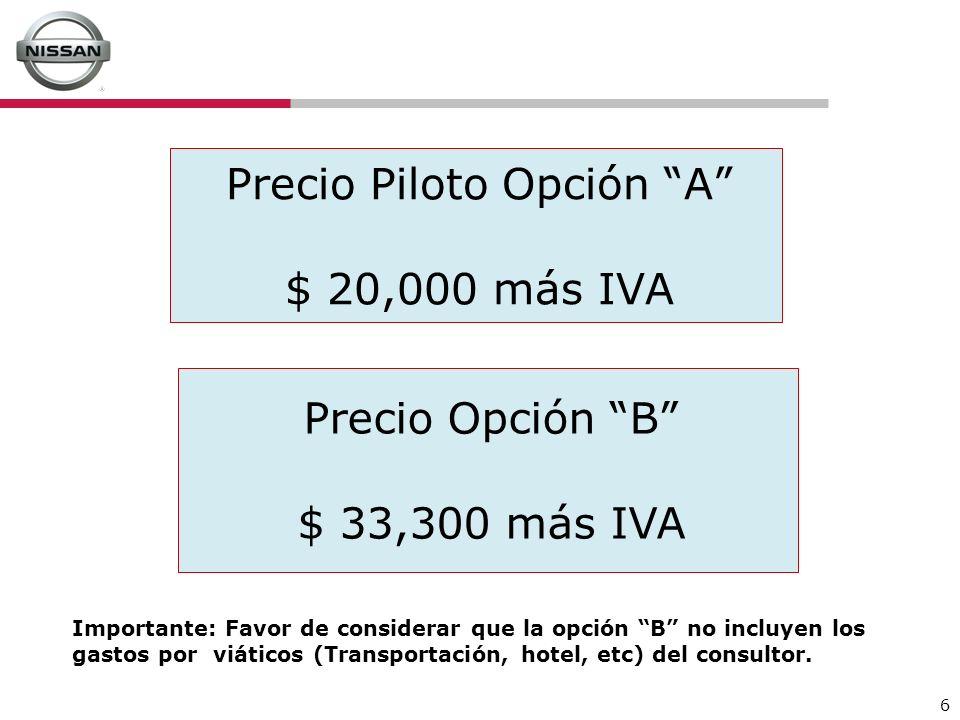 6 Precio Piloto Opción A $ 20,000 más IVA Precio Opción B $ 33,300 más IVA Importante: Favor de considerar que la opción B no incluyen los gastos por