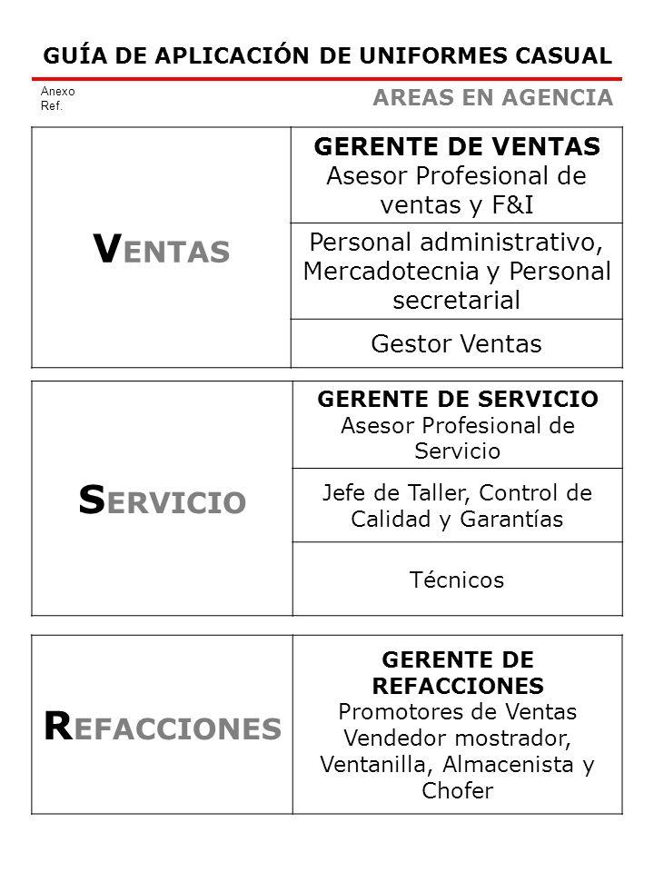 Asesor Profesional de ventas y F&I Mercadotecnia, Asistentes de Gerencia y Administrativo ZONA METROPOLITANA DIAS DE USO:Sugerido Martes GUÍA DE APLICACIÓN DE UNIFORMES CASUAL CONJUNTO 1CABALLERO SACO 3 BOTONES PANTALON 2 PINZAS CAMISA LISA CORBATA