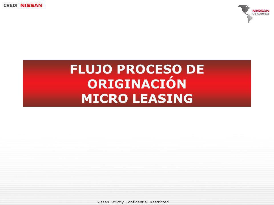 Nissan Strictly Confidential Restricted FLUJO PROCESO DE ORIGINACIÓN MICRO LEASING