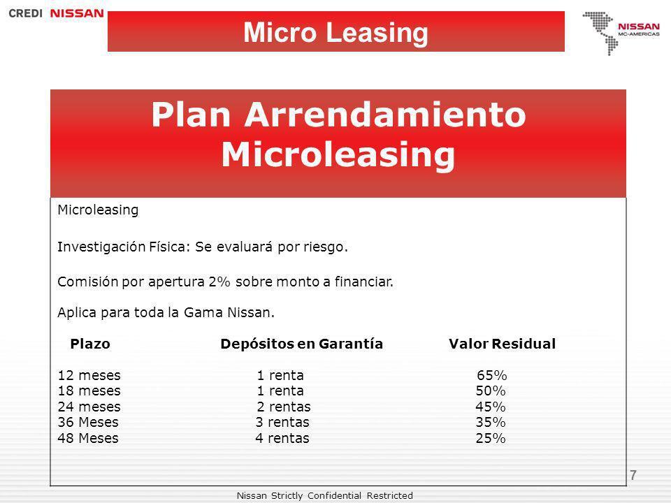 Nissan Strictly Confidential Restricted 7 Plan Arrendamiento Microleasing Microleasing Investigación Física: Se evaluará por riesgo. Comisión por aper