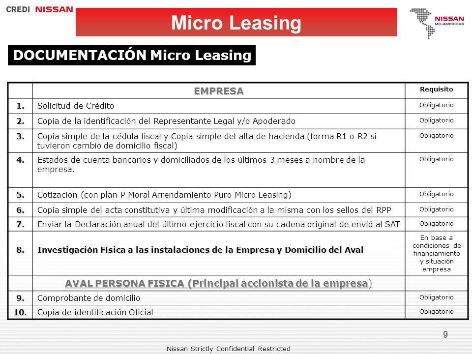 Nissan Strictly Confidential Restricted 9 DOCUMENTACIÓN Micro Leasing Micro LeasingEMPRESA Requisito1.Solicitud de Crédito Obligatorio 2.Copia de la i