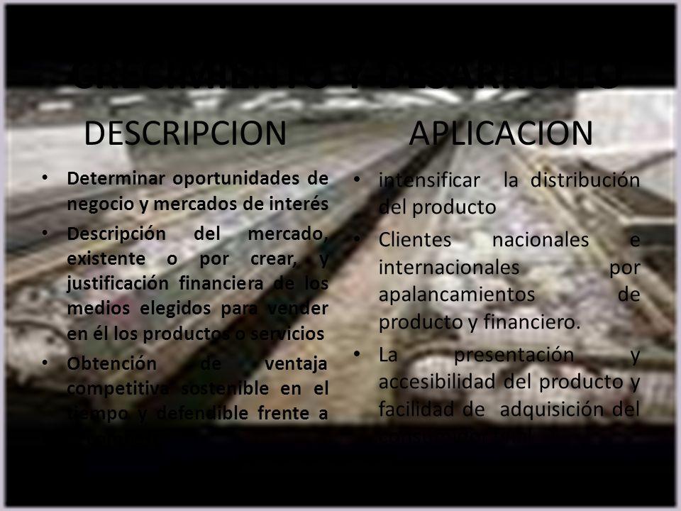 CRECIMIENTO Y DESARROLLO DESCRIPCION Determinar oportunidades de negocio y mercados de interés Descripción del mercado, existente o por crear, y justi