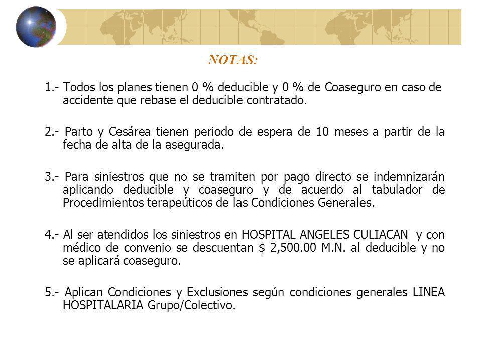 NOTAS: 1.- Todos los planes tienen 0 % deducible y 0 % de Coaseguro en caso de accidente que rebase el deducible contratado. 2.- Parto y Cesárea tiene