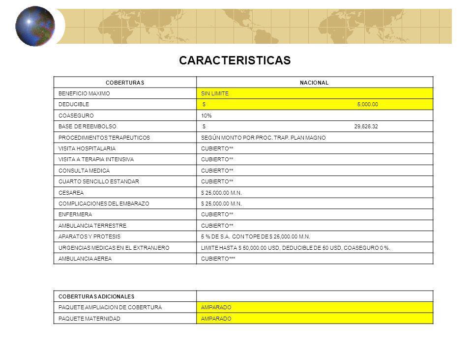COBERTURASNACIONAL BENEFICIO MAXIMOSIN LIMITE DEDUCIBLE $ 5,000.00 COASEGURO10% BASE DE REEMBOLSO $ 29,626.32 PROCEDIMIENTOS TERAPEUTICOSSEGÚN MONTO P