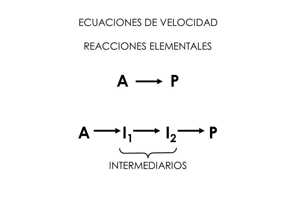 ECUACIONES DE VELOCIDAD REACCIONES ELEMENTALES A P A I 1 I 2 P INTERMEDIARIOS