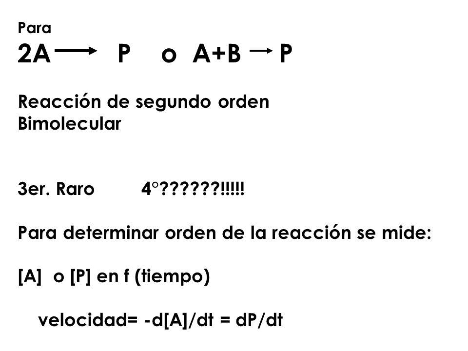 Para 2A P o A+B P Reacción de segundo orden Bimolecular 3er. Raro 4°??????!!!!! Para determinar orden de la reacción se mide: [A] o [P] en f (tiempo)