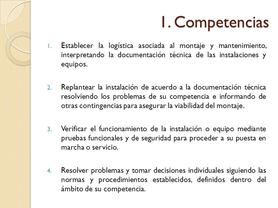CONCEPTUALESPROCEDIMENTALESACTITUDINALES 1.- Tensión, voltaje y diferencia de potencial.