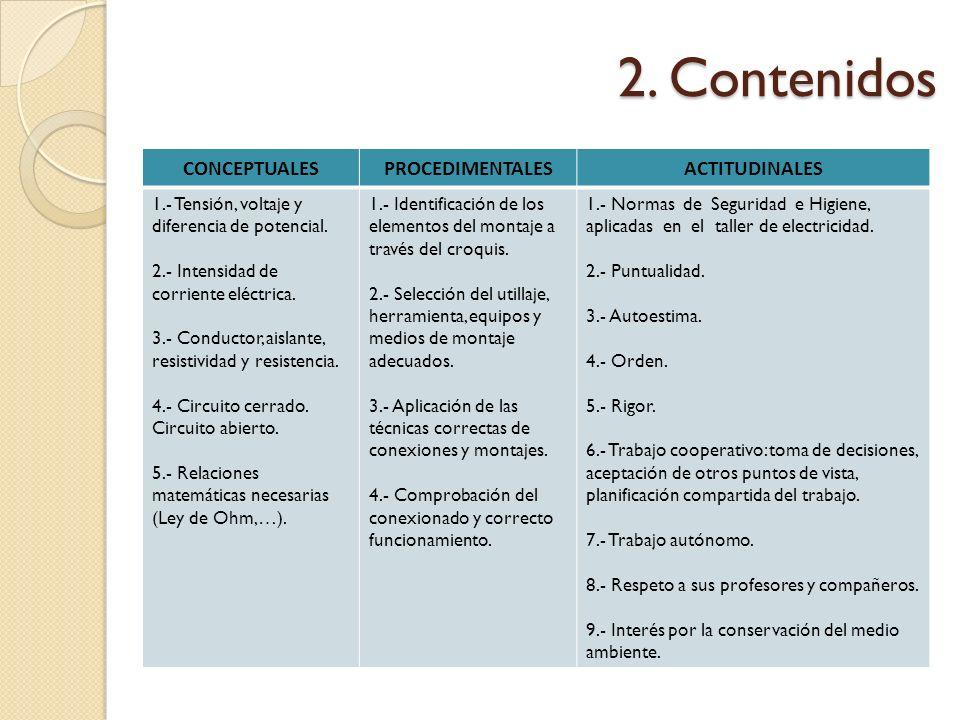 3.Capacidades 1.