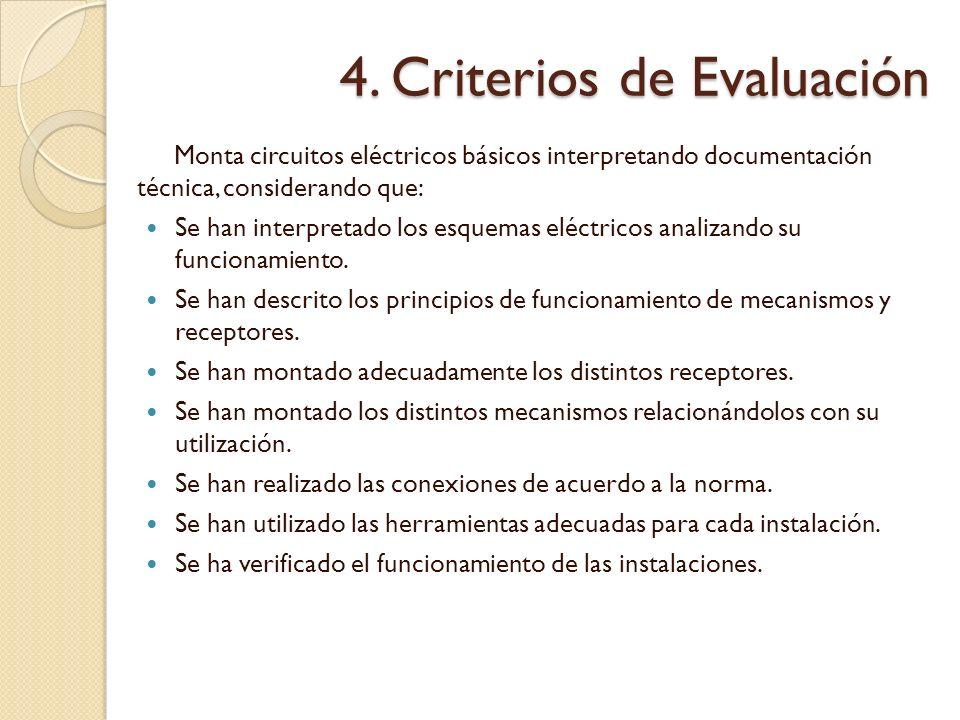 ASPECTOS A EVALUAR Nivel 3 (2 puntos) Nivel 2 (1 punto) Nivel 1 (0 puntos) Interpretación de los esquemas eléctricos y análisis de su funcionamiento.