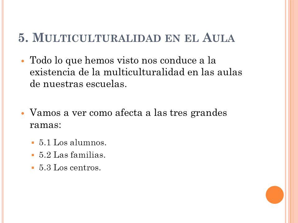 5. M ULTICULTURALIDAD EN EL A ULA Todo lo que hemos visto nos conduce a la existencia de la multiculturalidad en las aulas de nuestras escuelas. Vamos